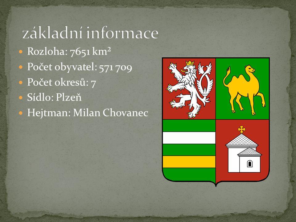 Rozloha: 7651 km² Počet obyvatel: 571 709 Počet okresů: 7 Sídlo: Plzeň Hejtman: Milan Chovanec