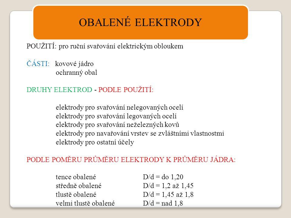 OBALENÉ ELEKTRODY POUŽITÍ: pro ruční svařování elektrickým obloukem ČÁSTI: kovové jádro ochranný obal DRUHY ELEKTROD - PODLE POUŽITÍ: elektrody pro sv