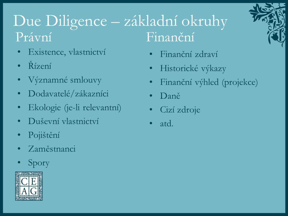 Due Diligence – základní okruhy Právní Existence, vlastnictví Řízení Významné smlouvy Dodavatelé/zákazníci Ekologie (je-li relevantní) Duševní vlastni