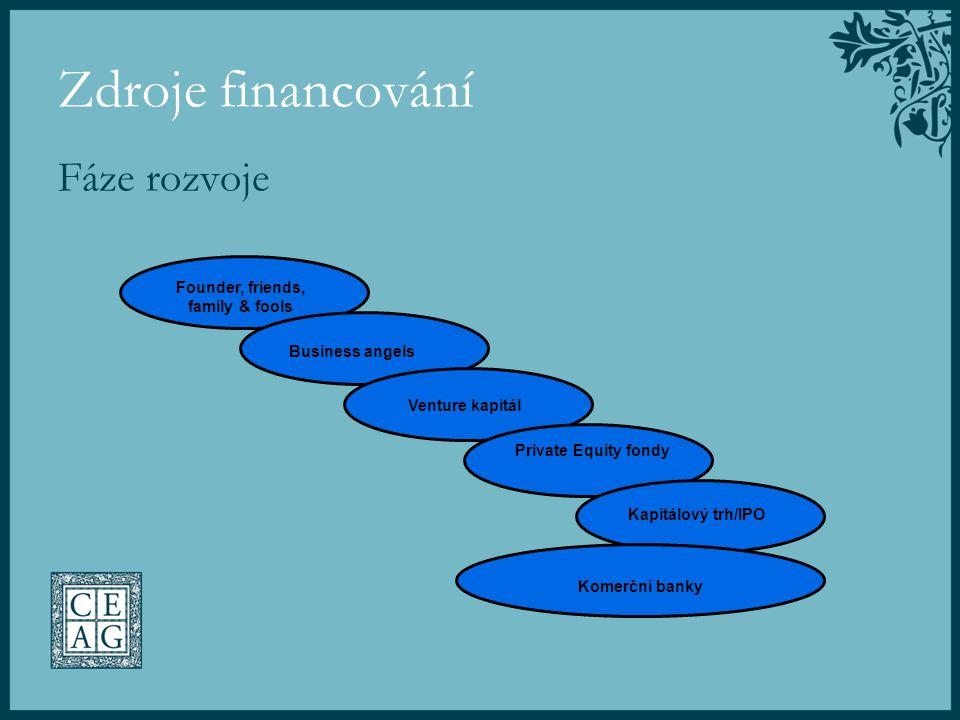 Zdroje financování Fáze rozvoje Founder, friends, family & fools Business angels Venture kapitál Private Equity fondy Kapitálový trh/IPO Komerční bank