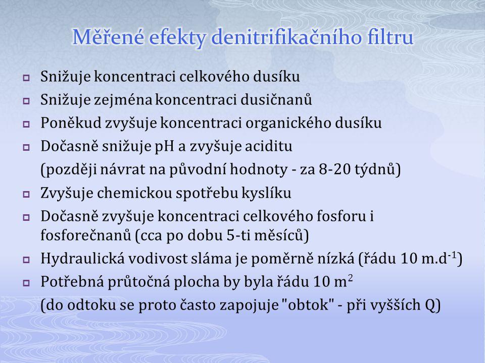 Podle J.Šálka (2004)