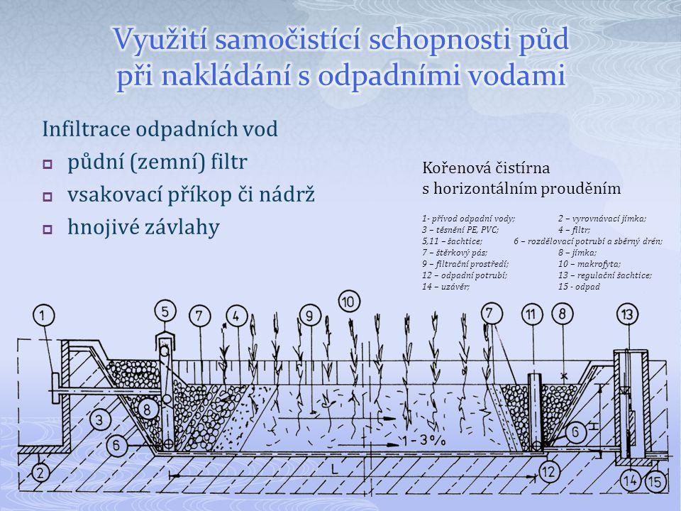 Samočistící schopnost půdy v závislosti na jejím zrnitostním složení Legenda: 1 - váhová procenta ( % ) 2 - velikost zrn v logaritmické stupnici ( mm ) --------------------------------------------------------------------------------------------- 3 - půda velmi vhodná pro filtrační pole 4 - půda středně vhodná pro závlahu odpadními vodami 5,6 - půda vhodná pro závlahu odpadními vodami 7 - půda podmíněně vhodná pro závlahu odpadními vodami 8 - půda nevhodná pro závlahu odpadními vodami