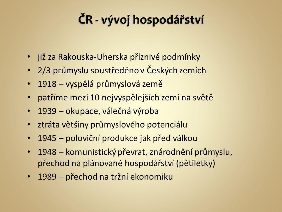 již za Rakouska-Uherska příznivé podmínky 2/3 průmyslu soustředěno v Českých zemích 1918 – vyspělá průmyslová země patříme mezi 10 nejvyspělejších zem