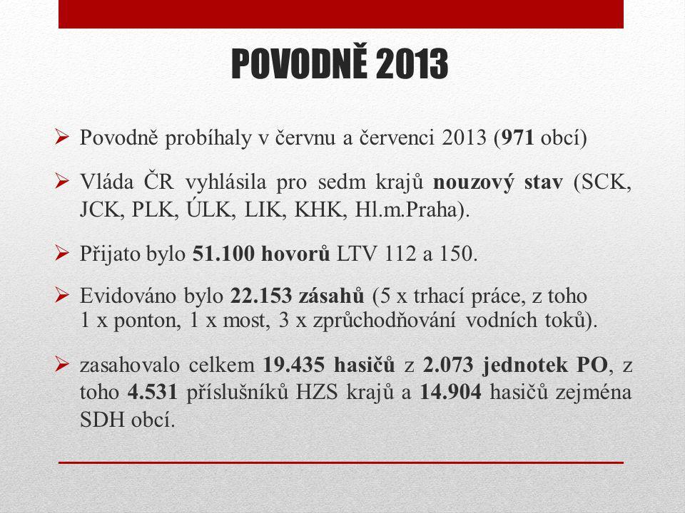 POVODNĚ 2013  Povodně probíhaly v červnu a červenci 2013 (971 obcí)  Vláda ČR vyhlásila pro sedm krajů nouzový stav (SCK, JCK, PLK, ÚLK, LIK, KHK, Hl.m.Praha).