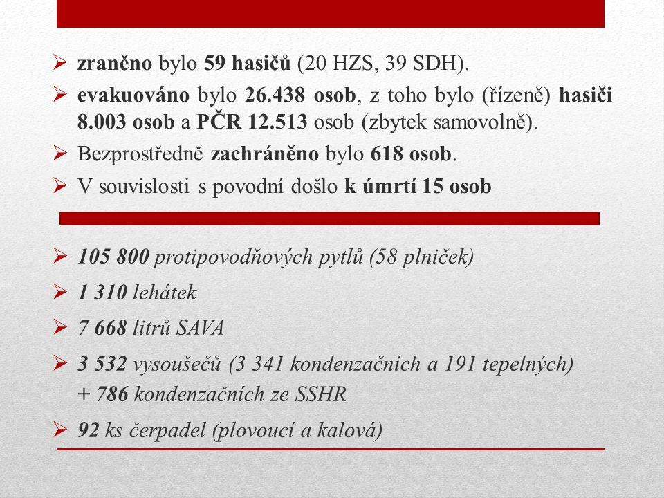  zraněno bylo 59 hasičů (20 HZS, 39 SDH).  evakuováno bylo 26.438 osob, z toho bylo (řízeně) hasiči 8.003 osob a PČR 12.513 osob (zbytek samovolně).