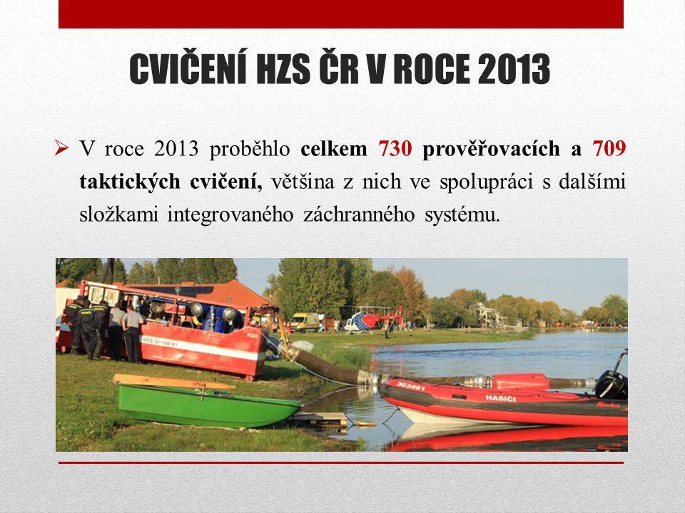 CVIČENÍ HZS ČR V ROCE 2013  V roce 2013 proběhlo celkem 730 prověřovacích a 709 taktických cvičení, většina z nich ve spolupráci s dalšími složkami i