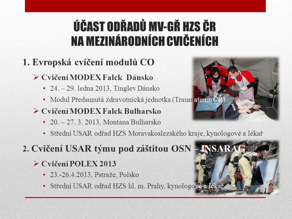 ÚČAST ODŘADŮ MV-GŘ HZS ČR NA MEZINÁRODNÍCH CVIČENÍCH 1.