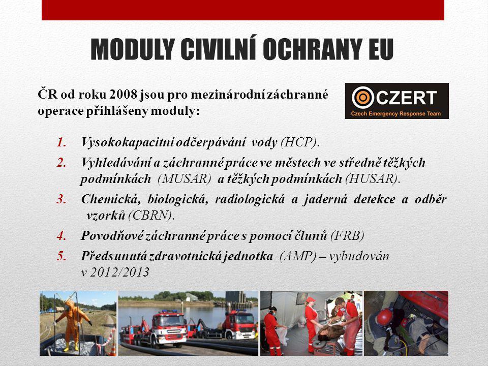 MODULY CIVILNÍ OCHRANY EU ČR od roku 2008 jsou pro mezinárodní záchranné operace přihlášeny moduly: 1.Vysokokapacitní odčerpávání vody (HCP). 2.Vyhled