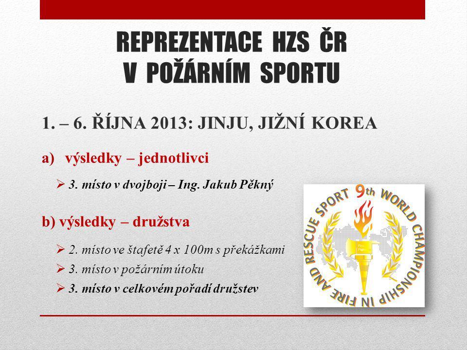1.– 6. ŘÍJNA 2013: JINJU, JIŽNÍ KOREA a)výsledky – jednotlivci  3.