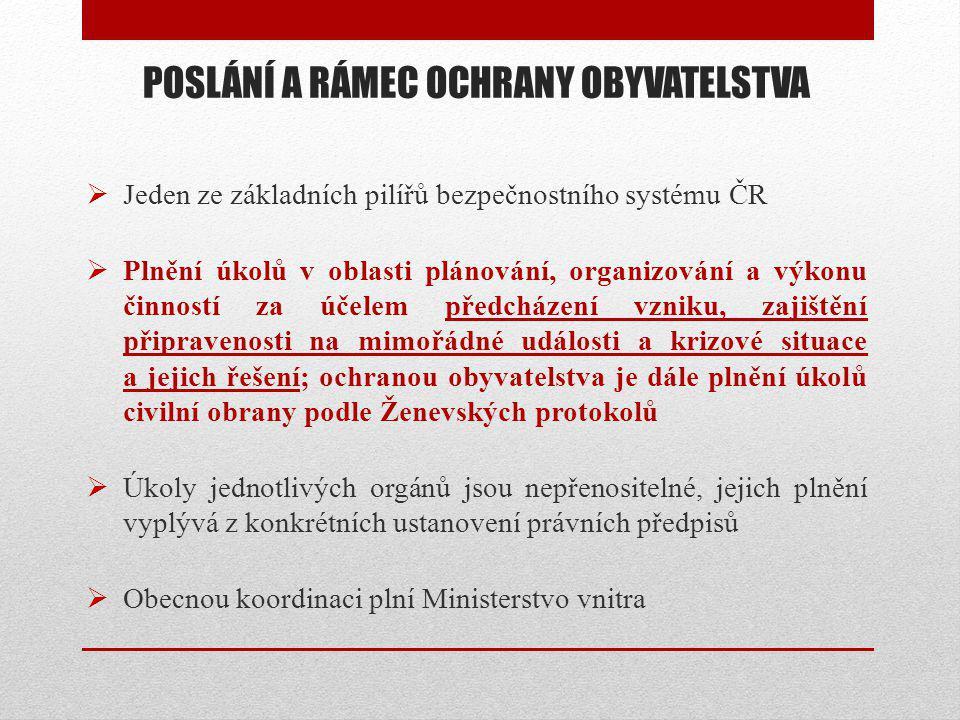 POSLÁNÍ A RÁMEC OCHRANY OBYVATELSTVA  Jeden ze základních pilířů bezpečnostního systému ČR  Plnění úkolů v oblasti plánování, organizování a výkonu
