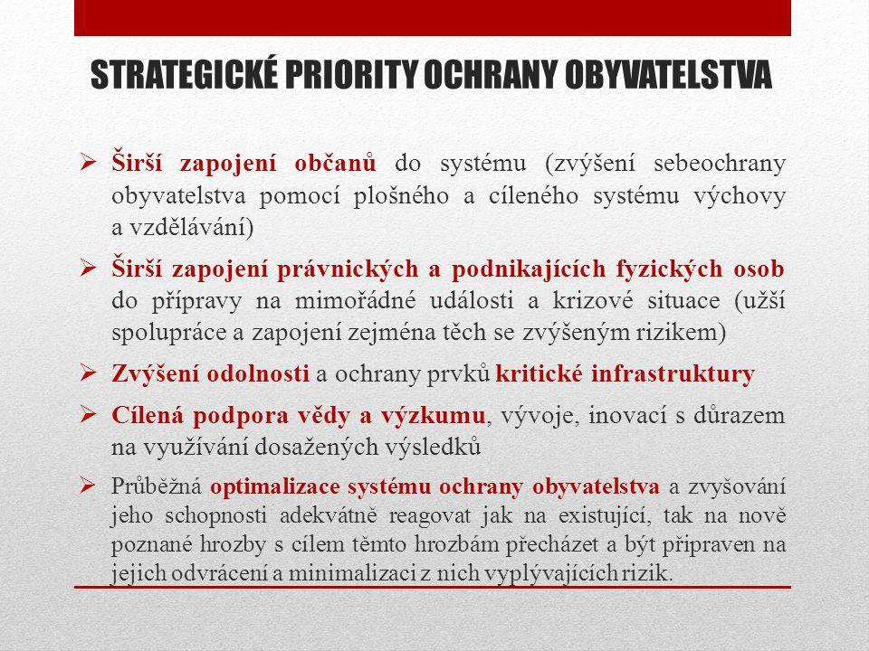 STRATEGICKÉ PRIORITY OCHRANY OBYVATELSTVA  Širší zapojení občanů do systému (zvýšení sebeochrany obyvatelstva pomocí plošného a cíleného systému vých