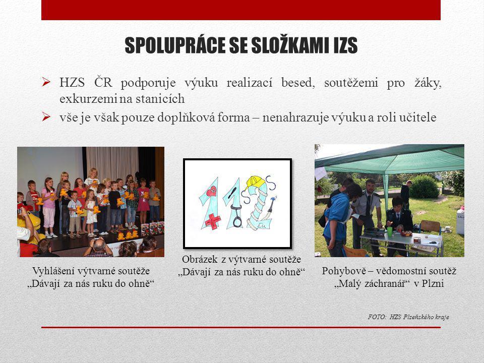SPOLUPRÁCE SE SLOŽKAMI IZS  HZS ČR podporuje výuku realizací besed, soutěžemi pro žáky, exkurzemi na stanicích  vše je však pouze doplňková forma –