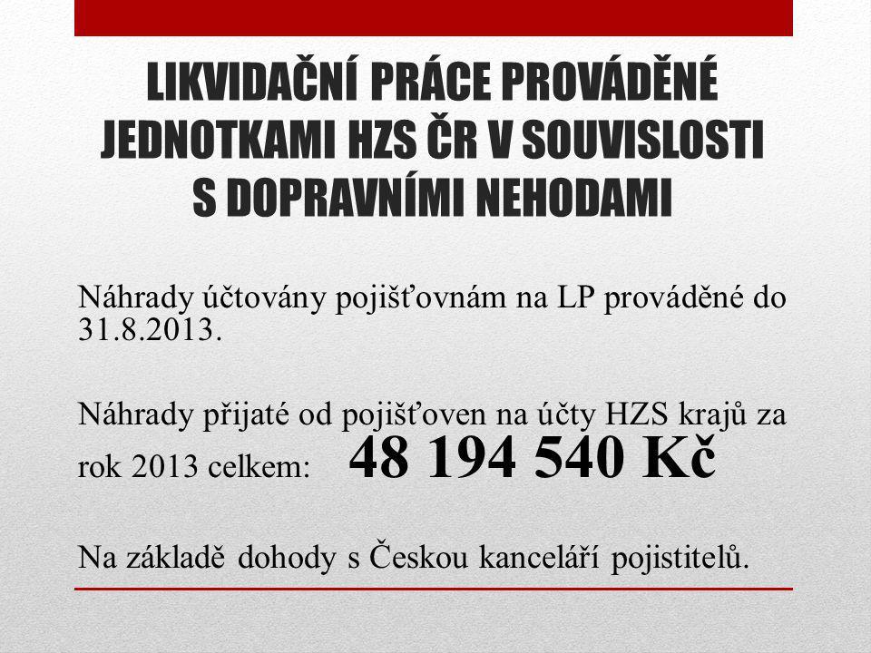 LIKVIDAČNÍ PRÁCE PROVÁDĚNÉ JEDNOTKAMI HZS ČR V SOUVISLOSTI S DOPRAVNÍMI NEHODAMI Náhrady účtovány pojišťovnám na LP prováděné do 31.8.2013.
