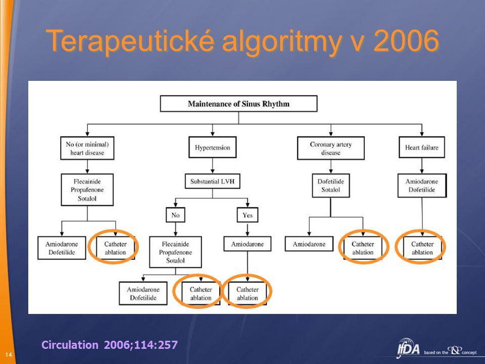 14 Terapeutické algoritmy v 2006 Circulation 2006;114:257
