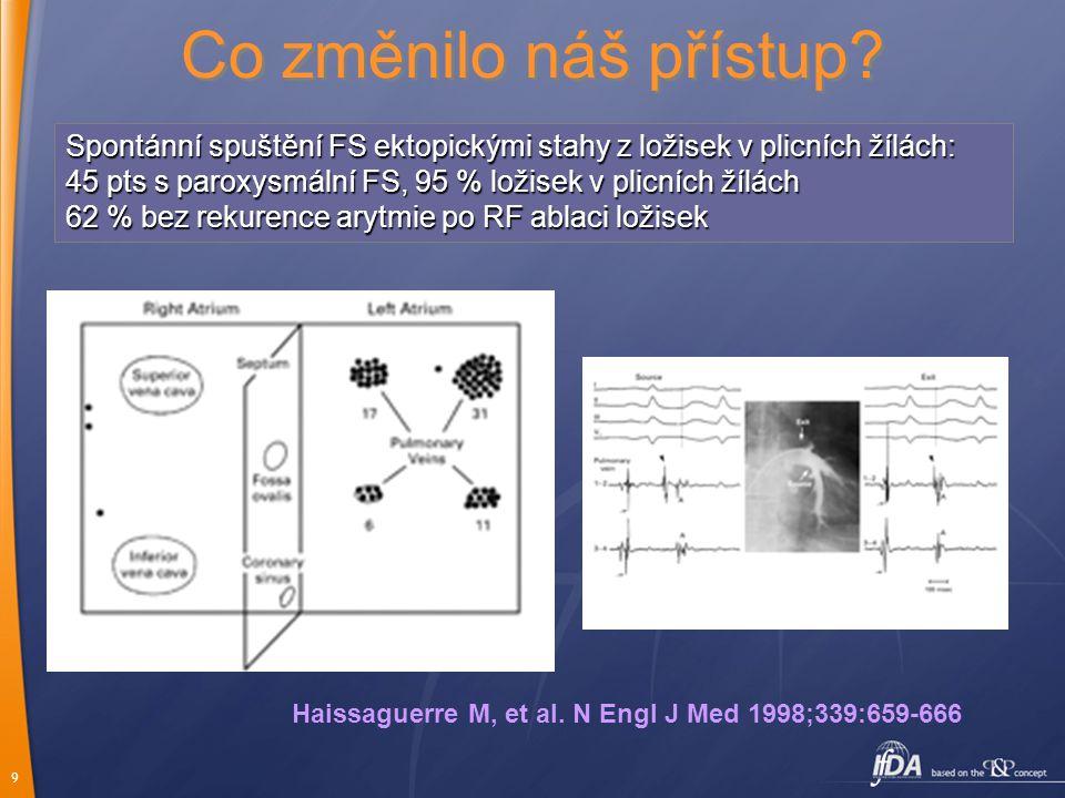 9 Co změnilo náš přístup? Haissaguerre M, et al. N Engl J Med 1998;339:659-666 Spontánní spuštění FS ektopickými stahy z ložisek v plicních žílách: 45