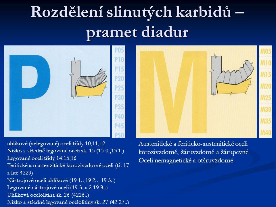 Rozdělení slinutých karbidů – pramet diadur uhlíkové (nelegované) oceli třídy 10,11,12 Nízko a středně legované oceli sk. 13 (13 0.,13 1.) Legované oc