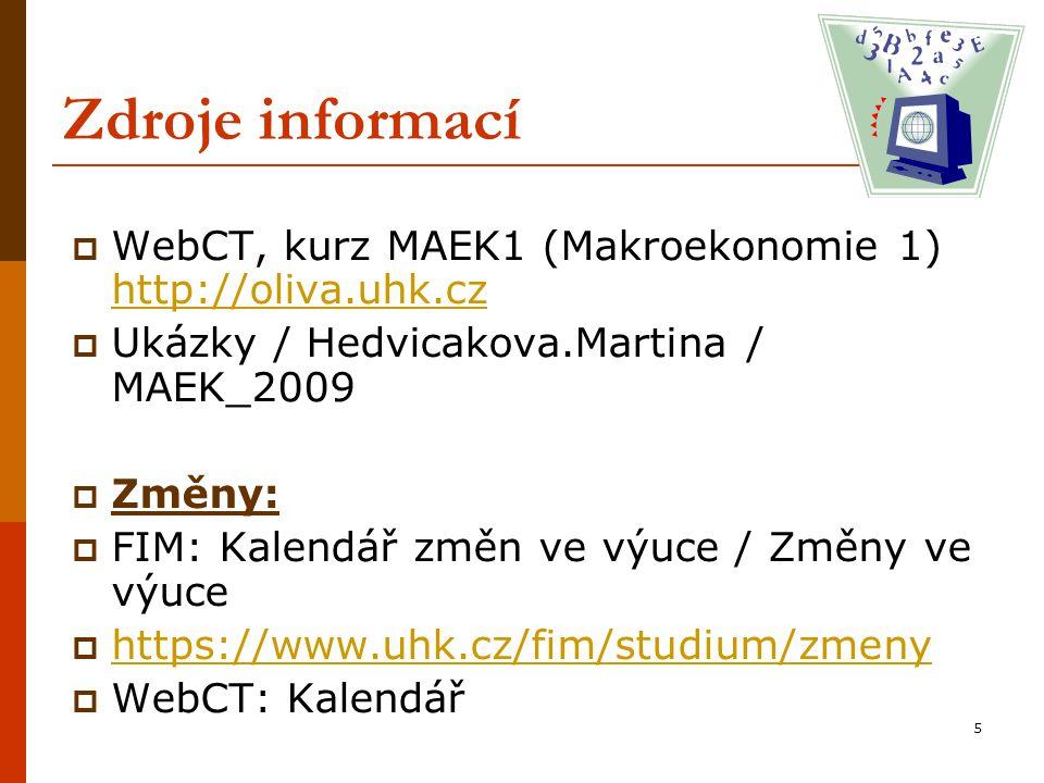 5 Zdroje informací  WebCT, kurz MAEK1 (Makroekonomie 1) http://oliva.uhk.cz http://oliva.uhk.cz  Ukázky / Hedvicakova.Martina / MAEK_2009  Změny: 