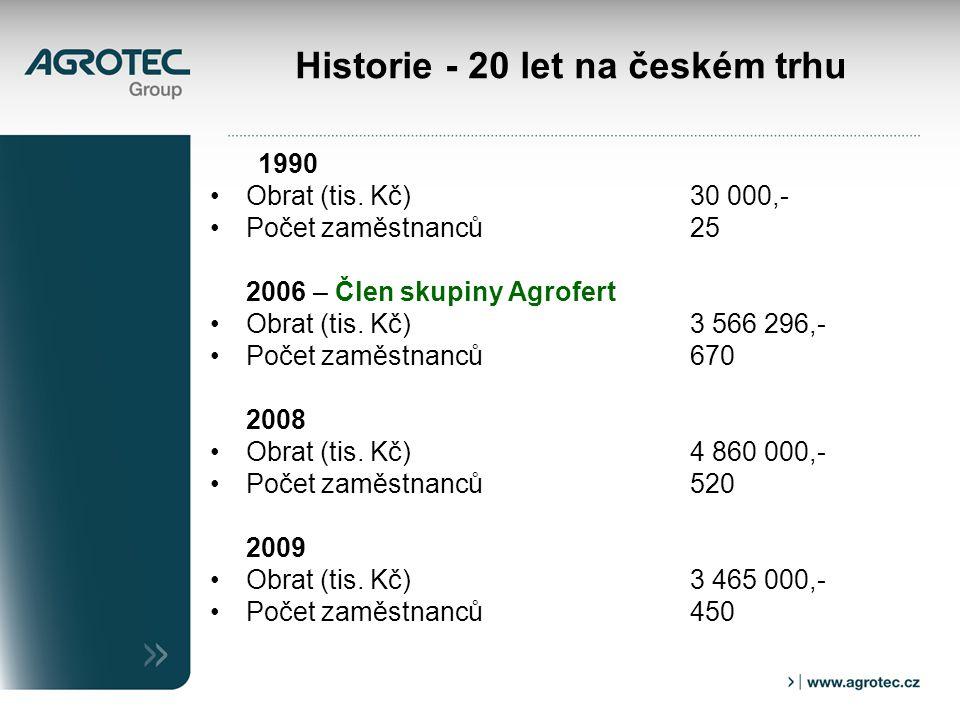 Historie - 20 let na českém trhu 1990 Obrat (tis. Kč)30 000,- Počet zaměstnanců 25 2006 – Člen skupiny Agrofert Obrat (tis. Kč) 3 566 296,- Počet zamě