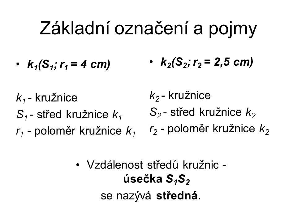 Základní označení a pojmy Vzdálenost středů kružnic - úsečka S 1 S 2 se nazývá středná. k 2 (S 2 ; r 2 = 2,5 cm) k 2 - kružnice S 2 - střed kružnice k