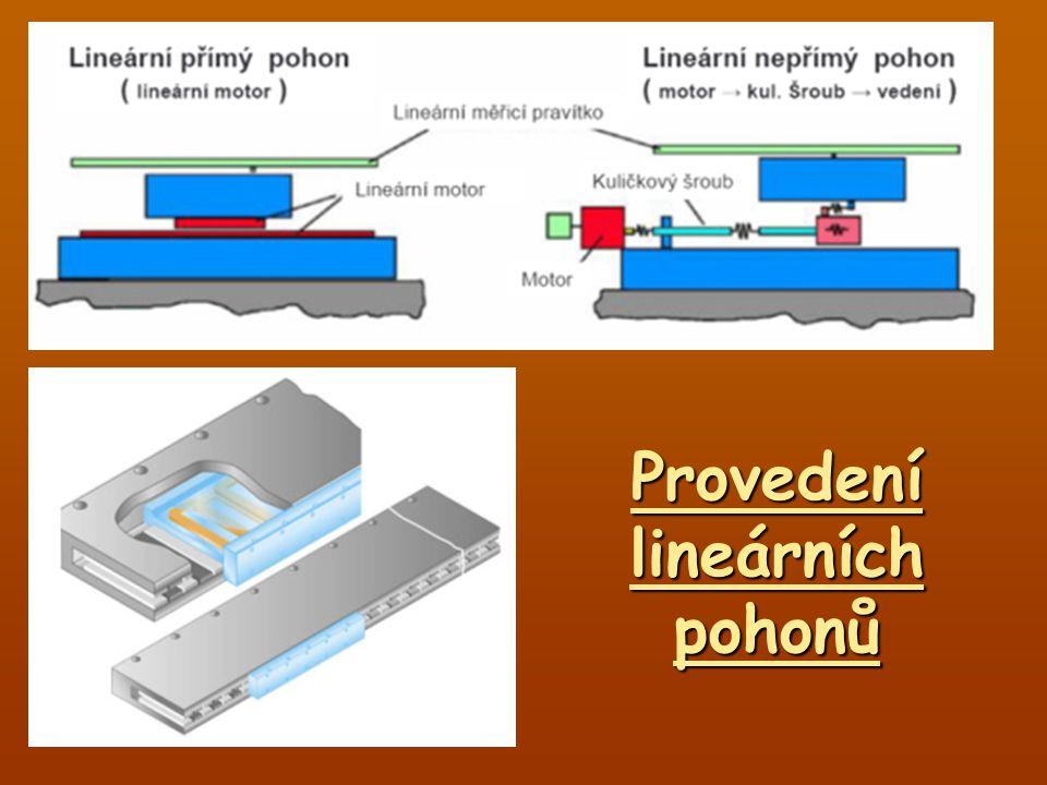 Provedení nepřímých lineárních pohonů