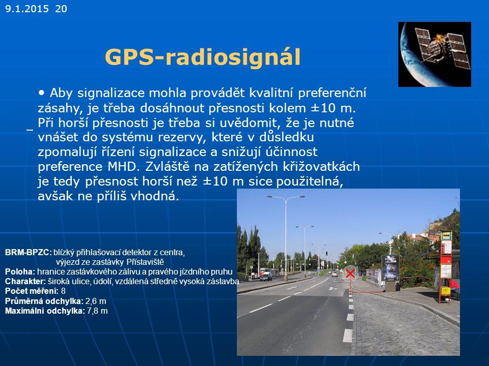 9.1.2015 20 GPS-radiosignál Aby signalizace mohla provádět kvalitní preferenční zásahy, je třeba dosáhnout přesnosti kolem ±10 m. Při horší přesnosti