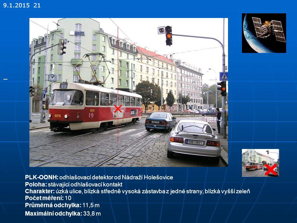 9.1.2015 21 PLK-OONH: odhlašovací detektor od Nádraží Holešovice Poloha: stávající odhlašovací kontakt Charakter: úzká ulice, blízká středně vysoká zá