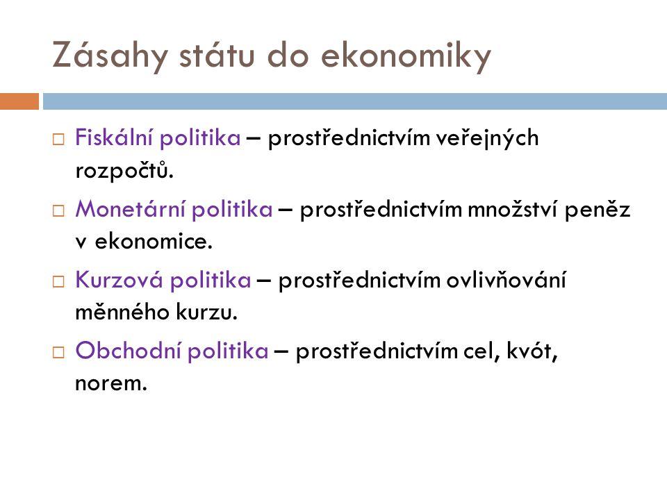 Zásahy státu do ekonomiky  Fiskální politika – prostřednictvím veřejných rozpočtů.