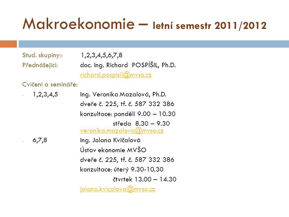 Makroekonomie – letní semestr 2011/2012 Stud.skupiny:: 1,2,3,4,5,6,7,8 Přednášející: doc.