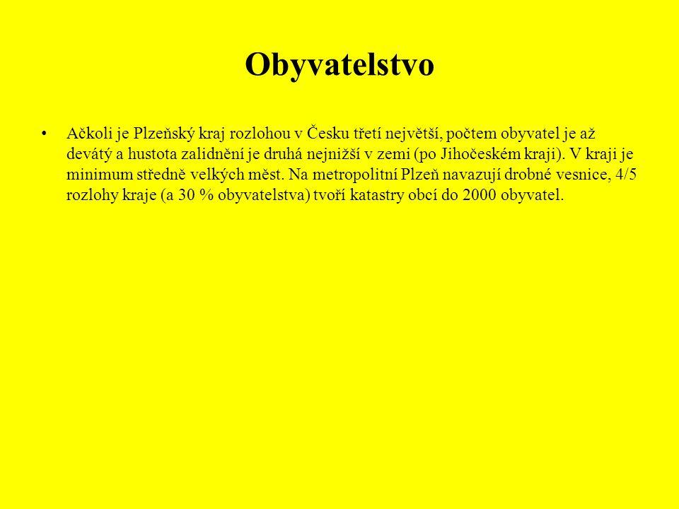 Obyvatelstvo Ačkoli je Plzeňský kraj rozlohou v Česku třetí největší, počtem obyvatel je až devátý a hustota zalidnění je druhá nejnižší v zemi (po Jihočeském kraji).