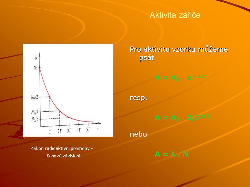 Aktivita zářiče Pro aktivitu vzorku můžeme psát A = A 0.