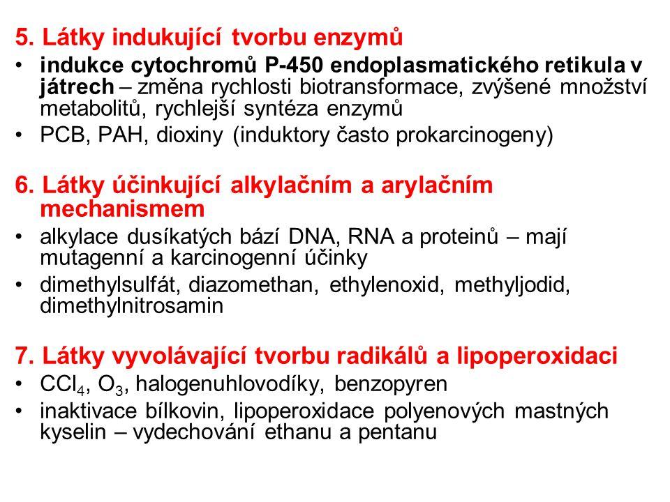 5. Látky indukující tvorbu enzymů indukce cytochromů P-450 endoplasmatického retikula v játrech – změna rychlosti biotransformace, zvýšené množství me