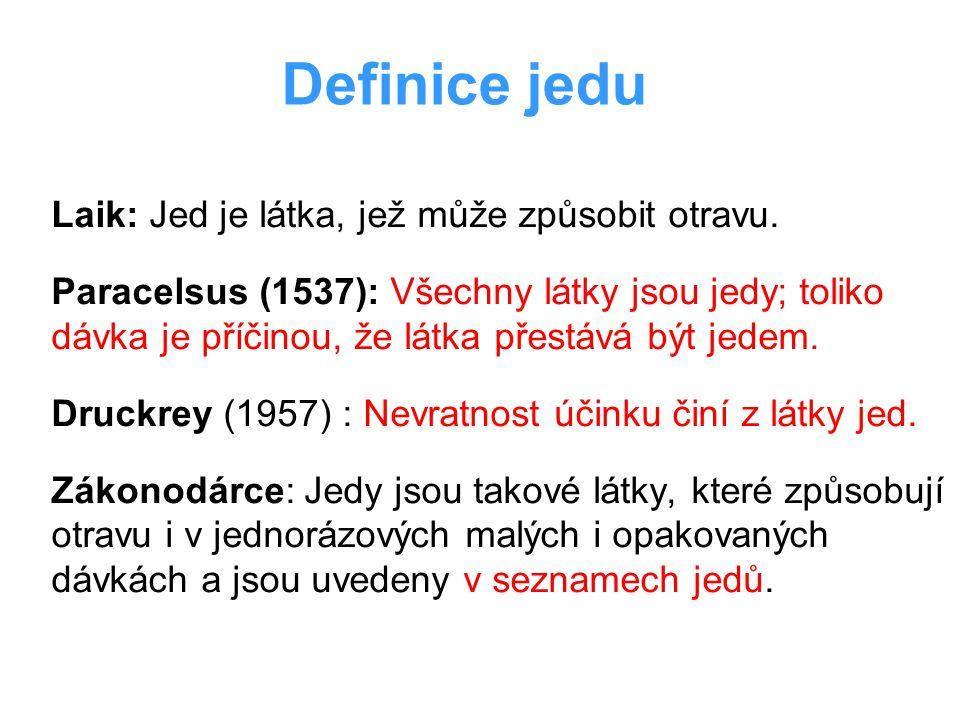 Definice jedu Laik: Jed je látka, jež může způsobit otravu. Paracelsus (1537): Všechny látky jsou jedy; toliko dávka je příčinou, že látka přestává bý