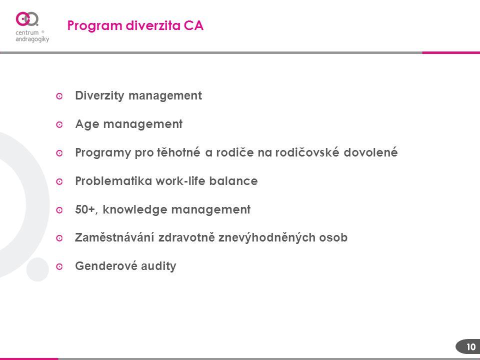 Diverzity management Age management Programy pro těhotné a rodiče na rodičovské dovolené Problematika work-life balance 50+, knowledge management Zamě