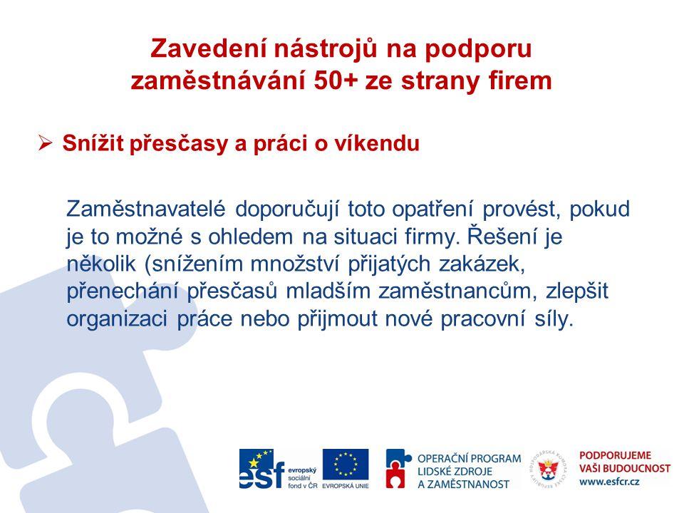 Zavedení nástrojů na podporu zaměstnávání 50+ ze strany firem  Snížit přesčasy a práci o víkendu Zaměstnavatelé doporučují toto opatření provést, pokud je to možné s ohledem na situaci firmy.