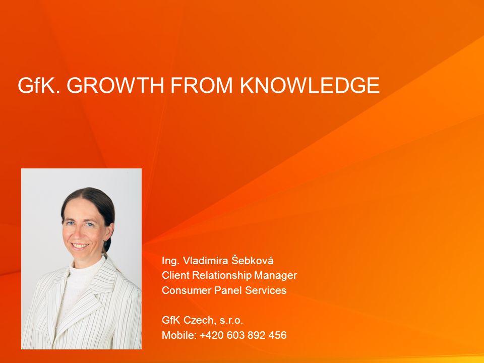 © GfK 2014 | 1-6 2014 | Consumer Panel Services 4 GfK. GROWTH FROM KNOWLEDGE Ing. Vladimíra Šebková Client Relationship Manager Consumer Panel Service