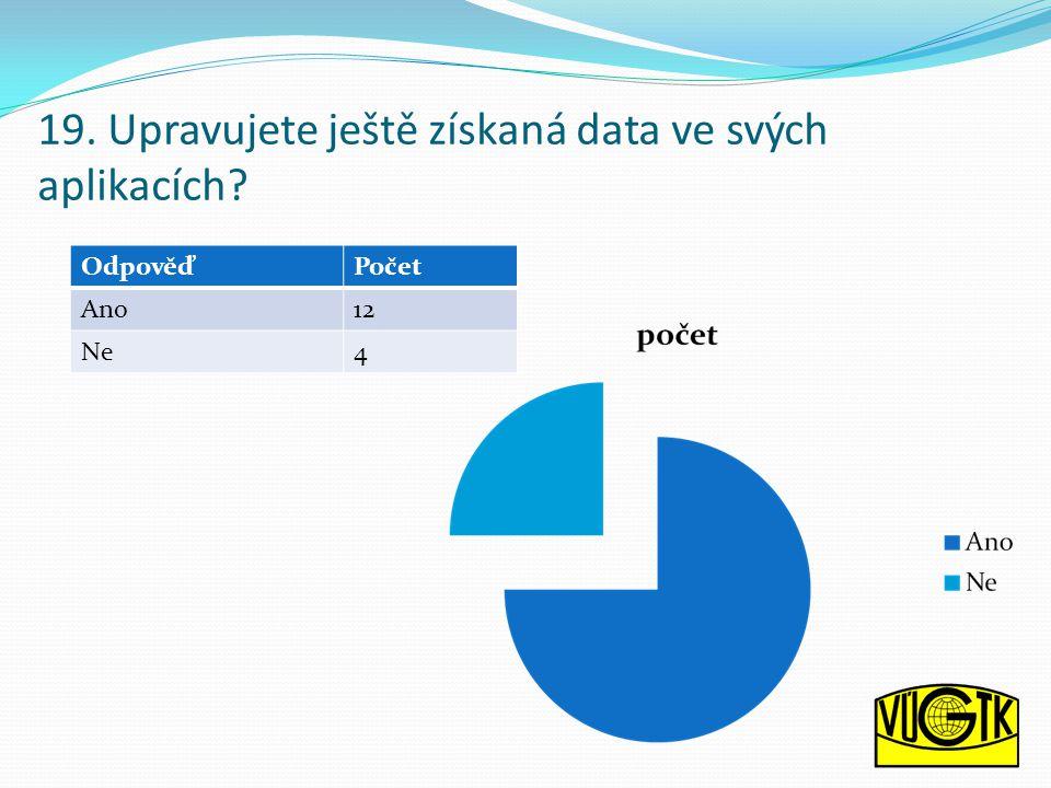 19. Upravujete ještě získaná data ve svých aplikacích OdpověďPočet Ano12 Ne4