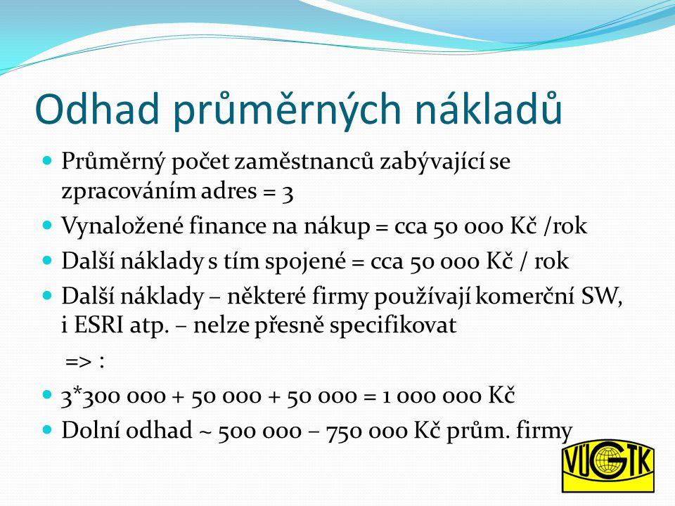 Odhad průměrných nákladů Průměrný počet zaměstnanců zabývající se zpracováním adres = 3 Vynaložené finance na nákup = cca 50 000 Kč /rok Další náklady s tím spojené = cca 50 000 Kč / rok Další náklady – některé firmy používají komerční SW, i ESRI atp.