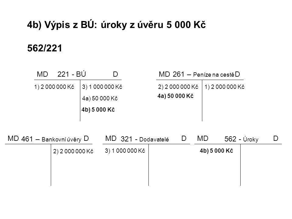 4b) Výpis z BÚ: úroky z úvěru 5 000 Kč 562/221 MDD221 - BÚ 1) 2 000 000 Kč3) 1 000 000 Kč 4a) 50 000 Kč MDD 261 – Peníze na cestě 1) 2 000 000 Kč 2) 2