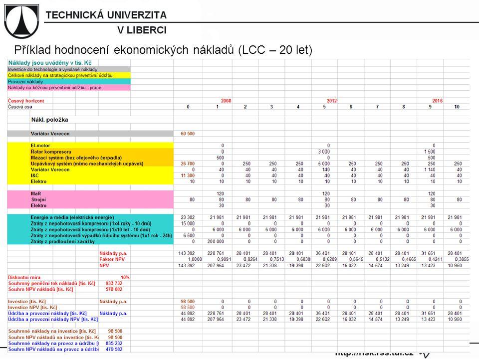 Příklad hodnocení ekonomických nákladů (LCC – 20 let)