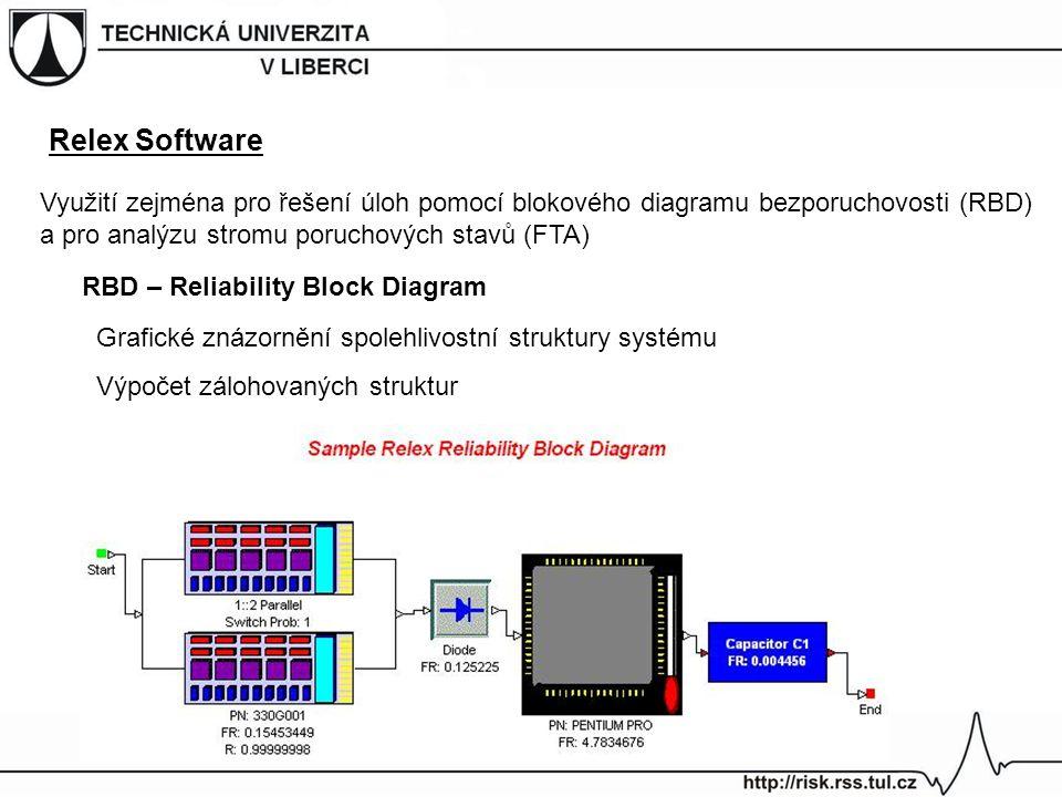 Relex Software Využití zejména pro řešení úloh pomocí blokového diagramu bezporuchovosti (RBD) a pro analýzu stromu poruchových stavů (FTA) RBD – Reli