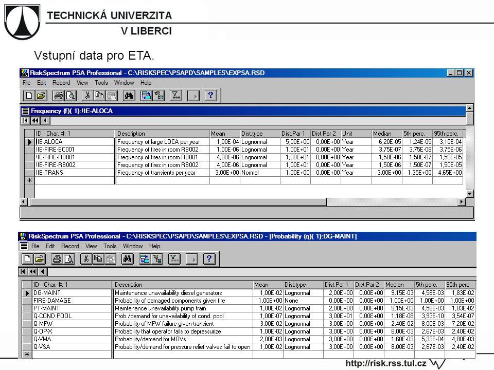 Vstupní data pro ETA.