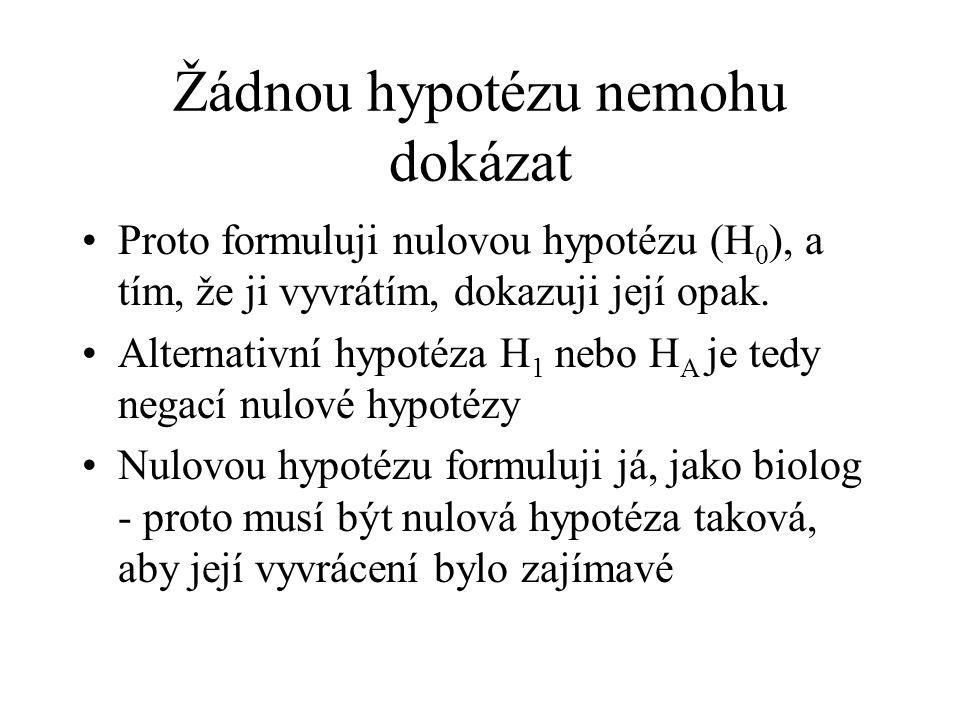 Žádnou hypotézu nemohu dokázat Proto formuluji nulovou hypotézu (H 0 ), a tím, že ji vyvrátím, dokazuji její opak. Alternativní hypotéza H 1 nebo H A