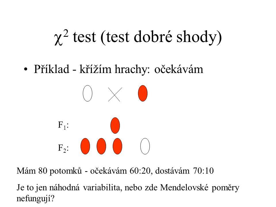  2 test (test dobré shody) Příklad - křížím hrachy: očekávám F1:F1: F2:F2: Mám 80 potomků - očekávám 60:20, dostávám 70:10 Je to jen náhodná variabil
