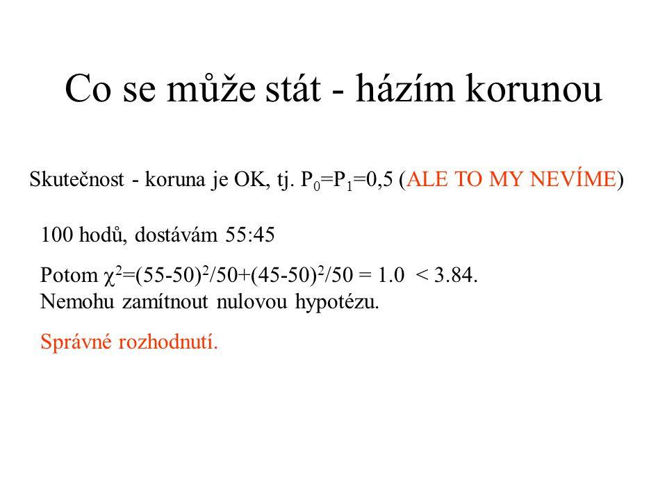 Co se může stát - házím korunou Skutečnost - koruna je OK, tj. P 0 =P 1 =0,5 (ALE TO MY NEVÍME) 100 hodů, dostávám 55:45 Potom  2 =(55-50) 2 /50+(45-