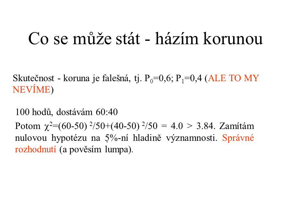 Co se může stát - házím korunou Skutečnost - koruna je falešná, tj. P 0 =0,6; P 1 =0,4 (ALE TO MY NEVÍME) 100 hodů, dostávám 60:40 Potom  2 =(60-50)