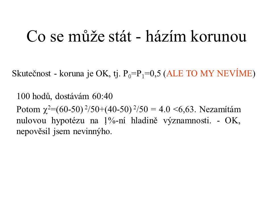 Co se může stát - házím korunou Skutečnost - koruna je OK, tj. P 0 =P 1 =0,5 (ALE TO MY NEVÍME) 100 hodů, dostávám 60:40 Potom  2 =(60-50) 2 /50+(40-