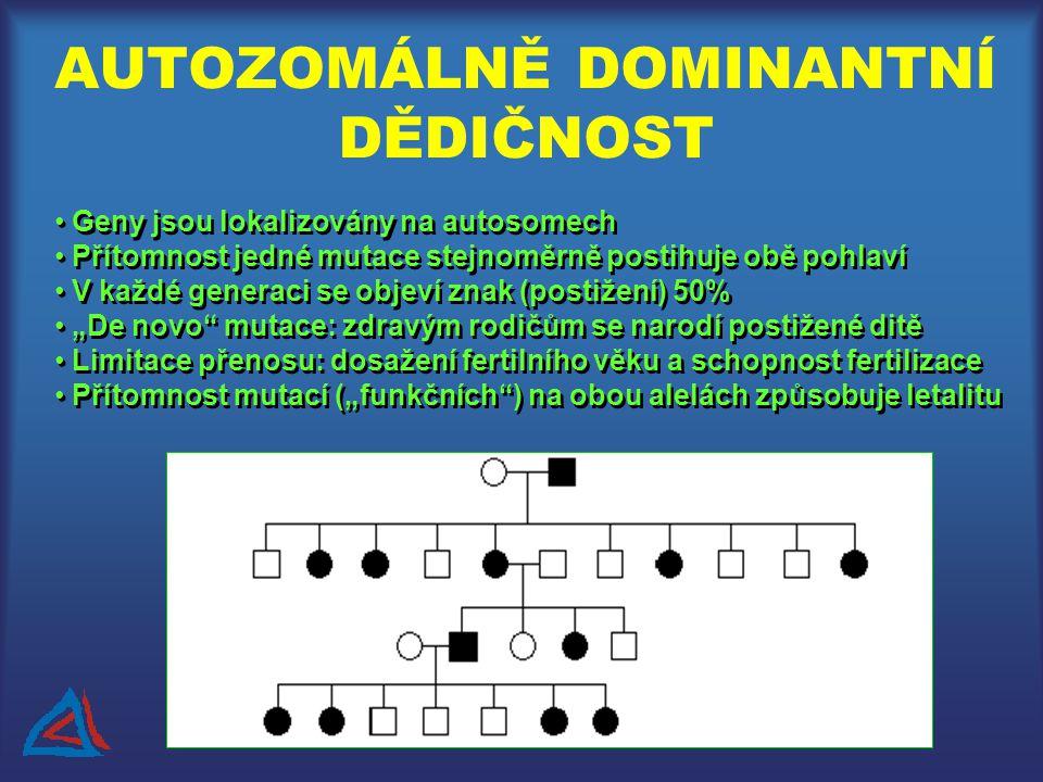 """AUTOZOMÁLNĚ DOMINANTNÍ DĚDIČNOST Geny jsou lokalizovány na autosomech Přítomnost jedné mutace stejnoměrně postihuje obě pohlaví V každé generaci se objeví znak (postižení) 50% """"De novo mutace: zdravým rodičům se narodí postižené ditě Limitace přenosu: dosažení fertilního věku a schopnost fertilizace Přítomnost mutací (""""funkčních ) na obou alelách způsobuje letalitu Geny jsou lokalizovány na autosomech Přítomnost jedné mutace stejnoměrně postihuje obě pohlaví V každé generaci se objeví znak (postižení) 50% """"De novo mutace: zdravým rodičům se narodí postižené ditě Limitace přenosu: dosažení fertilního věku a schopnost fertilizace Přítomnost mutací (""""funkčních ) na obou alelách způsobuje letalitu"""