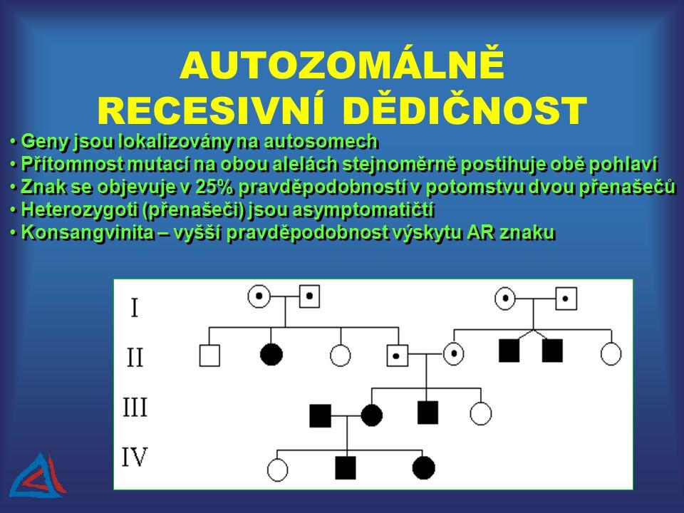 AUTOZOMÁLNĚ RECESIVNÍ DĚDIČNOST Geny jsou lokalizovány na autosomech Přítomnost mutací na obou alelách stejnoměrně postihuje obě pohlaví Znak se objevuje v 25% pravděpodobností v potomstvu dvou přenašečů Heterozygoti (přenašeči) jsou asymptomatičtí Konsangvinita – vyšší pravděpodobnost výskytu AR znaku Geny jsou lokalizovány na autosomech Přítomnost mutací na obou alelách stejnoměrně postihuje obě pohlaví Znak se objevuje v 25% pravděpodobností v potomstvu dvou přenašečů Heterozygoti (přenašeči) jsou asymptomatičtí Konsangvinita – vyšší pravděpodobnost výskytu AR znaku