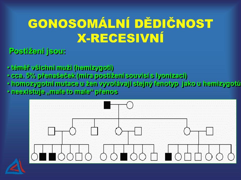 Postiženi jsou: téměř všichni muži (hemizygoti) cca. 5% přenašeček (míra postižení souvisí s lyonizací) homozygotní mutace u žen vyvolávají stejný fen