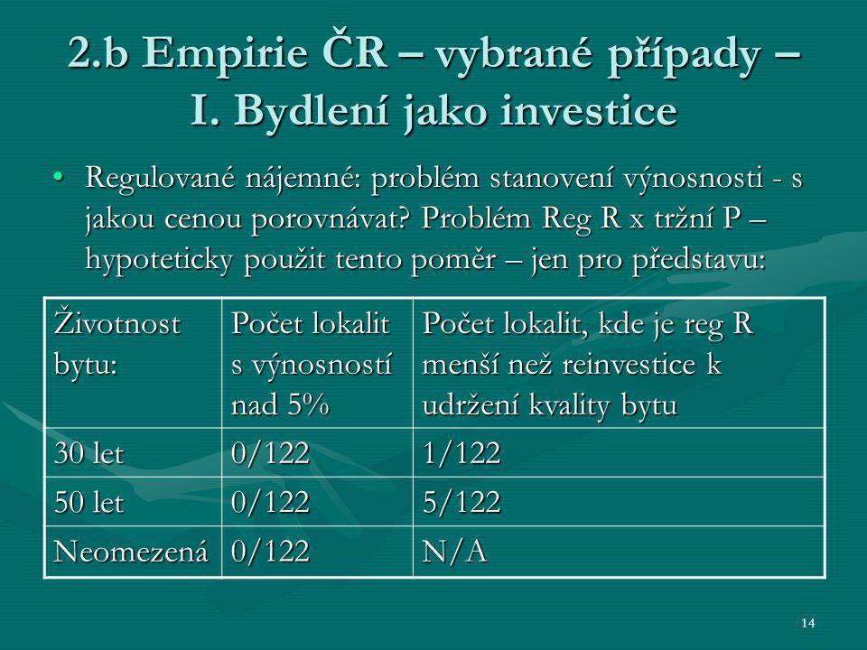 14 2.b Empirie ČR – vybrané případy – I. Bydlení jako investice Regulované nájemné: problém stanovení výnosnosti - s jakou cenou porovnávat? Problém R
